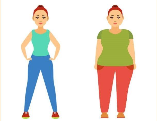 мезоморфный тип телосложения у женщин как похудеть
