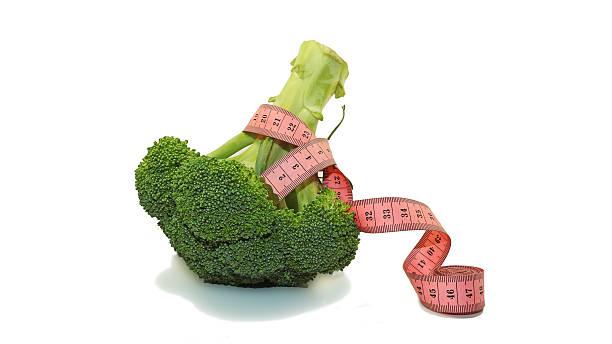 Меню для похудения на правильном питании